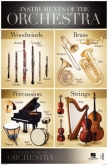 "Instruments of the Orchestra - 22"" X 34"" Poster"