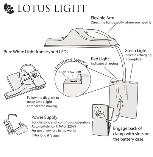 lotus light model led14